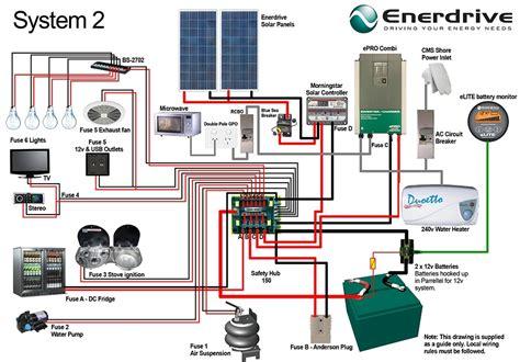caravan wiring diagram 240v 27 wiring diagram images