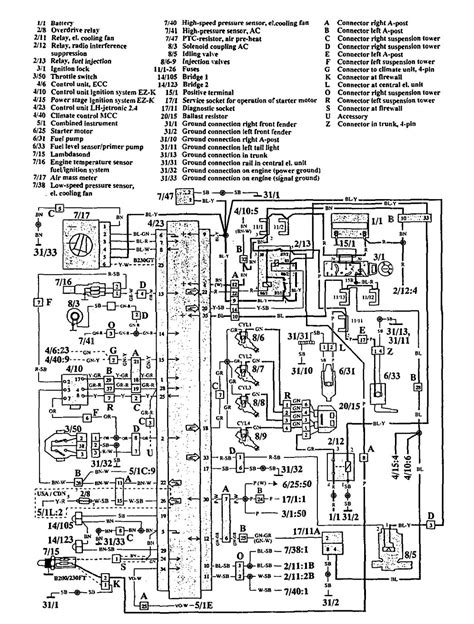 volvo 740 wiring diagrams wiring diagrams schematics