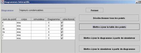 simulateur calcul point indice cours en ligne et simulateur de thermodynamique appliqu 233 e