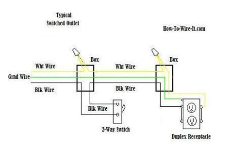 wiring a duplex outlet diagram switched receptacle wiring diagram 411 s volts switch