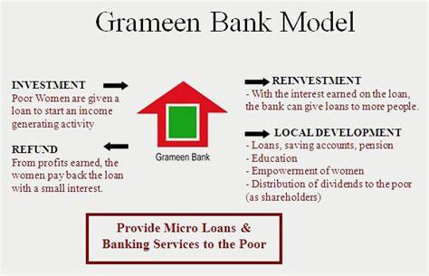 grameen bank international business