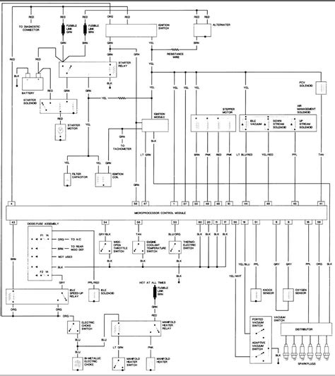 97 jeep wiring diagram free picture schematic wiring 1987 jeep wrangler 4 2l engine in 97 wiring diagram
