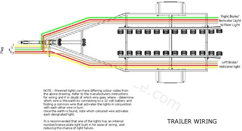 wiring diagram for trailer lights nz 28 images trailer