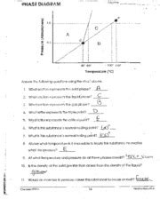 phase diagram worksheet answers science chemistry waterford high school waterford