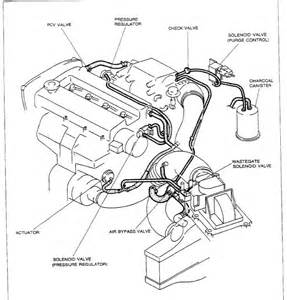 97 mazda protege transmission schematic get free image about wiring diagram