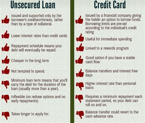 card and personal loans vs credit cards which should you use