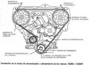 nissan vg33 engine diagram get free image about wiring diagram