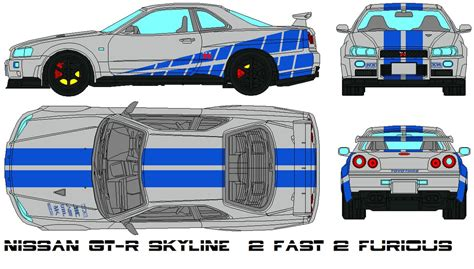 nissan skyline r34 2 fast 2 furious nissan gt r skyline 2 fast 2 furious by bagera3005 on