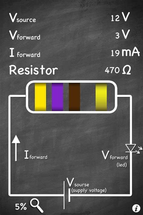 resistor color code software for mobile mobile resistor calculator 28 images resistor color code calculator for mobile 28 images