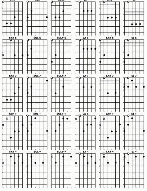 acordes de guitarra acordes para guitarra related keywords acordes para