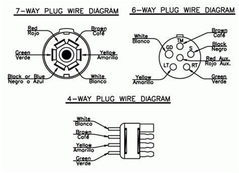 wiring diagram load trail llc for 6 wire trailer
