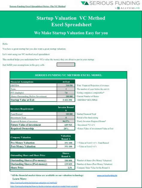 Startup Valuation Template venture capital valuation method worksheet greenpointer