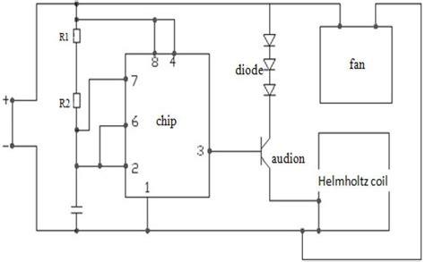 100 westpoint refrigerator wiring diagram gaba
