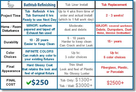 80 bathroom mirror replacement cost stupendous bathroom