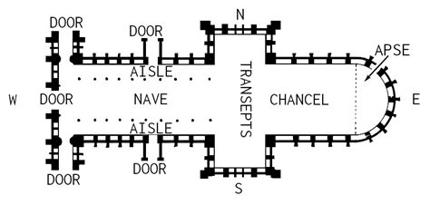 Floor Plan Synonym by 301 Moved Permanently