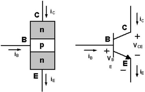 transistor bjt npn funcionamiento don t panic 작업중 일반적으로 많이 사용하는 npn타입 bjt 2n2222 2n3904 2n4401 데이터 시트 보는 방법