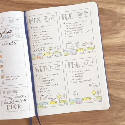 design methods journal bullet journal designs popsugar australia smart living