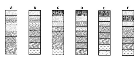 With Stratigraphy Worksheet Answers