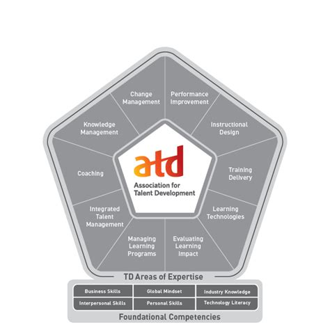 atd design learning certificate home atdbatonrouge org