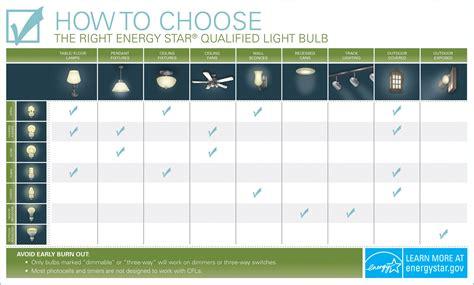 fluorescent light color temperature fluorescent lights mesmerizing fluorescent light color