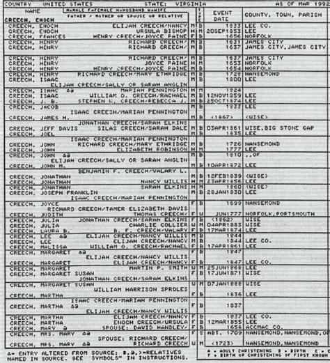 Tompkins County Marriage Records Millerfamilyancestors Miller Coy Ancestry