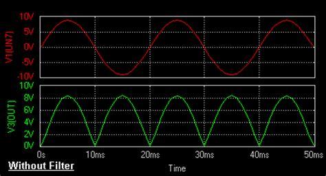 filter capacitor oscilloscope wave rectifier