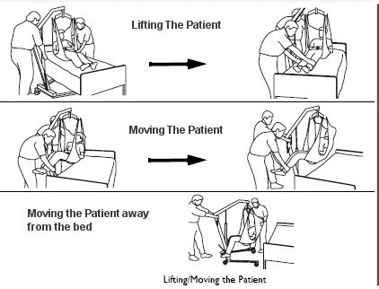 bed to chair transfer procedure 24 of practical skills ii