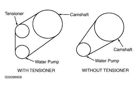 2003 ford taurus serpentine belt diagram 2003 ford taurus serpentine belt routing and timing belt