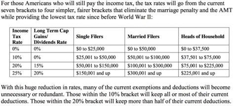 trump tax reform trump taking new approach on tax reform
