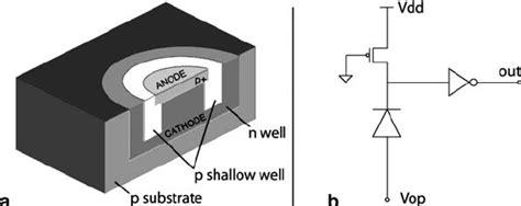 single photon avalanche diode 4 schematics of the single photon avalanche diode spad a 3d