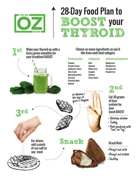 Dr Oz Thyroid Detox Diet by How To Get Started On The 28 Day Food Plan To Boost Your