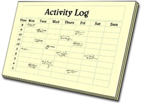 what is activity log how to do it marketing