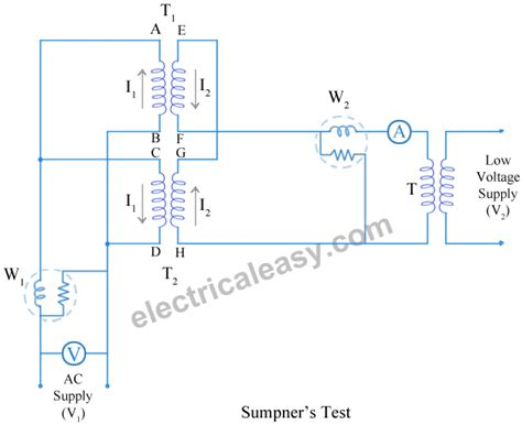 pcb layout quiz sumpner s test or back to back test on transformer