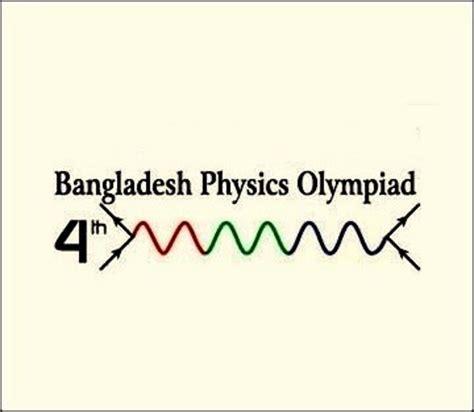 science olympiad bangladesh physics olympiad 2014