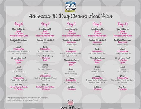 Advocare Detox Menu by 10 Day Cleanse Advocare Diet Plan Compugala