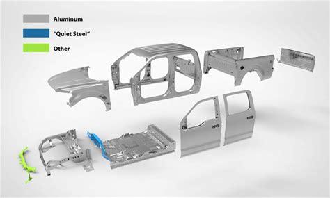 Fx071c Aluminium Sheet Part Parts is the new aluminum the of automotive steel