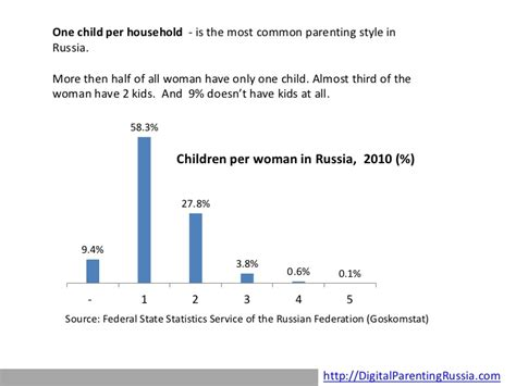 four common parenting styles children population in russia