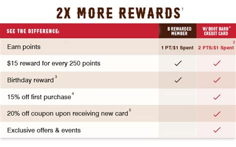 boot barn rewards rewards program boot barn