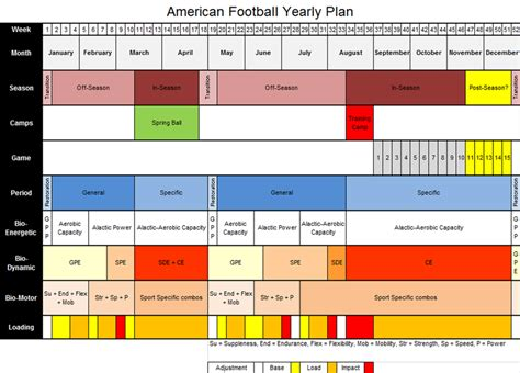 periodisation plan template annual plan template excel calendar template 2016