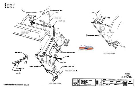 powerglide diagram shifting a 62 powerglide manually corvetteforum