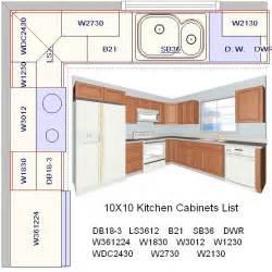 10 x 18 kitchen design tiny house floor plans 125 sq ft free home design ideas