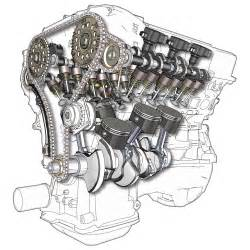 v6 engine wikipedia