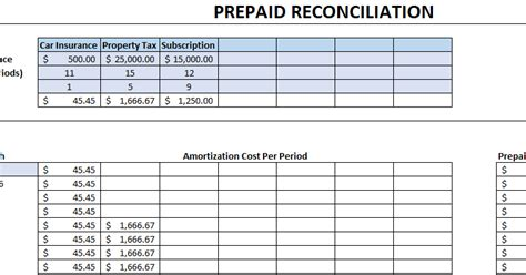 Prepaid Expense Reconciliation Template Prepaid Expenses Template How To Excel