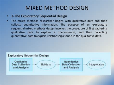 mixed layout definition quantitative qualitive and mixed research designs