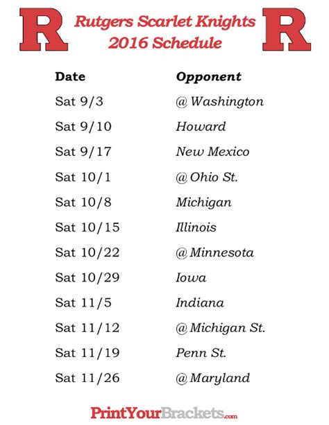 uk basketball schedule spread college basketball point spreads basketball scores