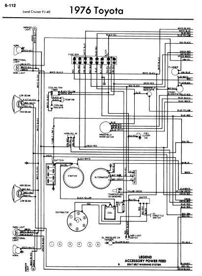 repair-manuals: Toyota Land Cruiser FJ40 1976 Wiring Diagrams