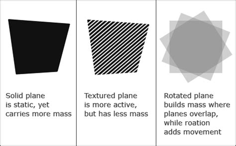 design elements mass forms surfaces and planes volumes and mass the elements