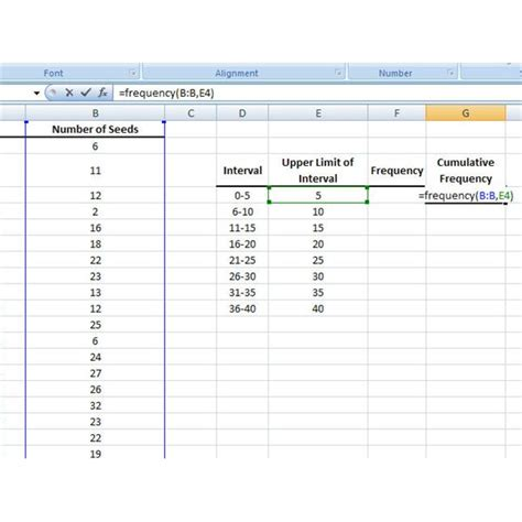 Excel Frequency Table by How To Do Frequency Distribution In Excel 2011