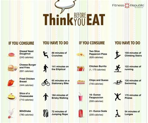 Detox Do You To Eat Before Taking by Think Before You Eat Fitspiration