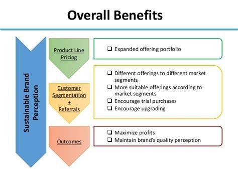 dropbox benefits pricing strategy dropbox